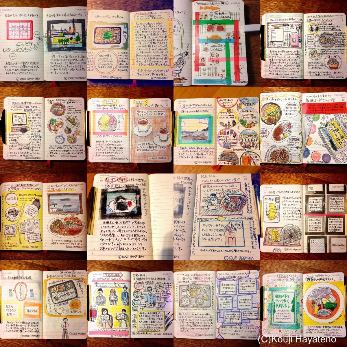 (手帳術)モレスキンのデイリーダイアリー絵日記、4ヶ月経過。