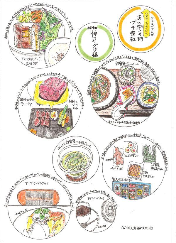 ハヤテノコウジ作品:神戸旅行のグルメの思い出をイラスト化。フレームは自作の型紙で作成した。(提供先:旅行雑誌「TRUNK」)