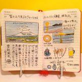 2015年11月27日と11月28日のモレスキン絵日記。