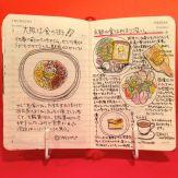 2015年12月3日と12月4日のモレスキン絵日記。
