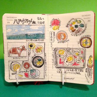 2015年12月19日と12月20日のモレスキン絵日記。