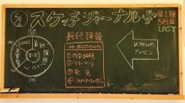 「スケッチジャーナル学」5回目