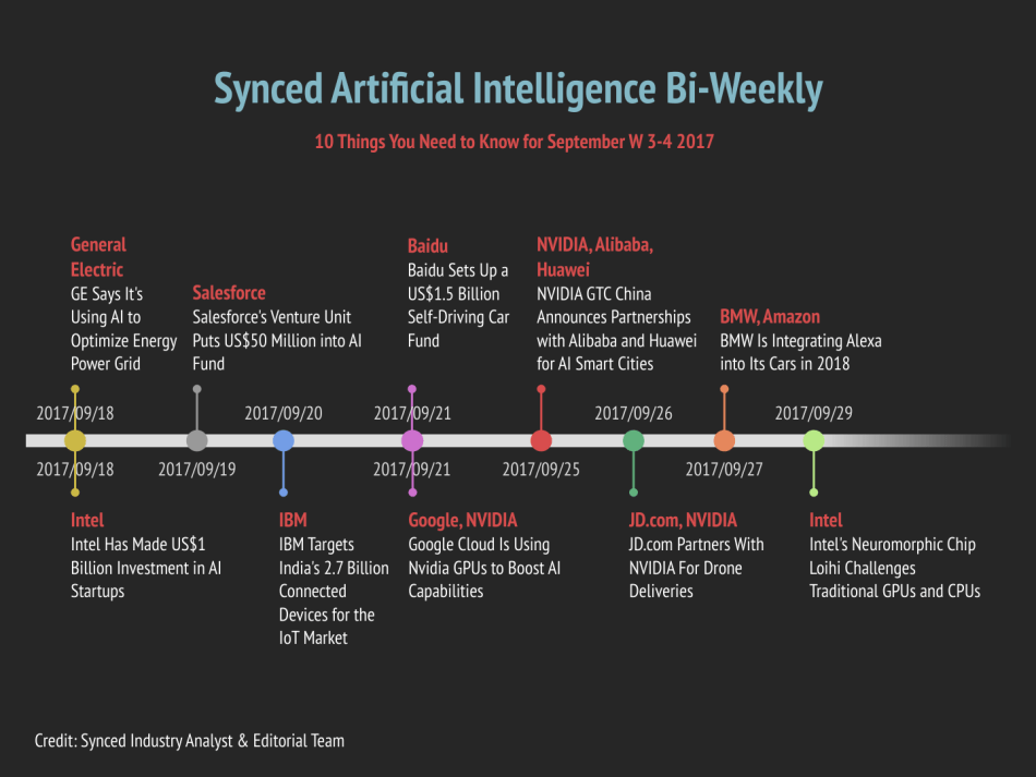 synced-artificial-intelligence-bi-weekly (1) (2).png