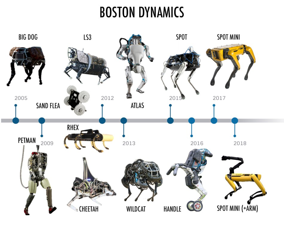 boston-dynamics-robots copy copy.jpg