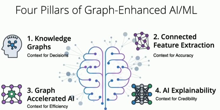 GraphConnect 2018 - Live from NYC_ Hilary Mason and Emil Eifrem.mp4_20180921_162836.089.jpg