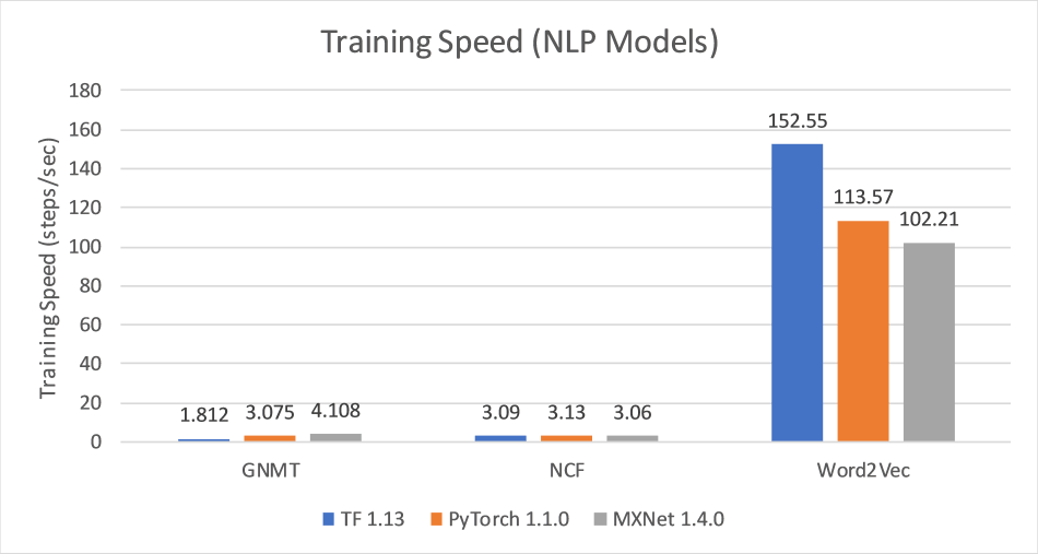 Charts_NLP_004.png