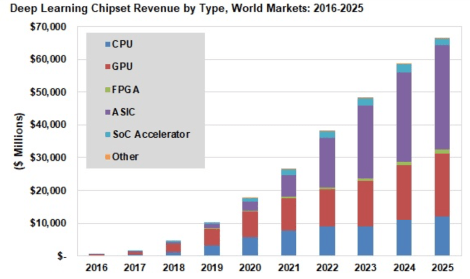 A Look at China's Growing Semiconductor Industry | Synced