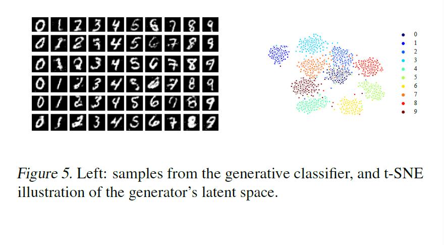 DeepMind Proposes a Novel Way to Improve GANs Using Gradient