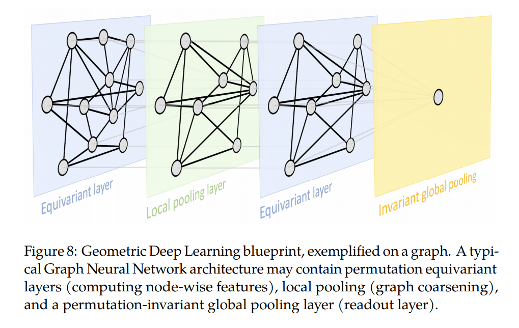 Twitter Tech Lead Michael Bronstein & Team Leverage the Erlangen Programme to Establish the Geometric Foundations of Deep Learning