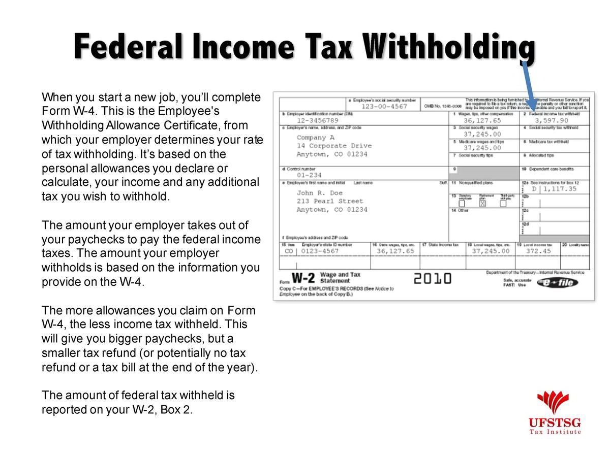 Federal W2 Forms Online