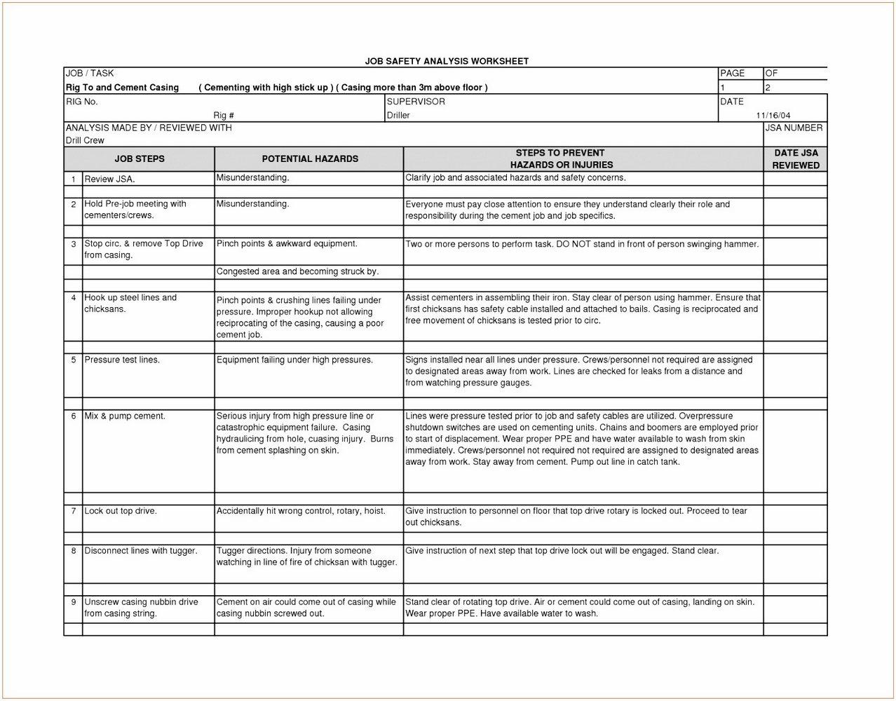 Job Hazard Analysis Form For Construction