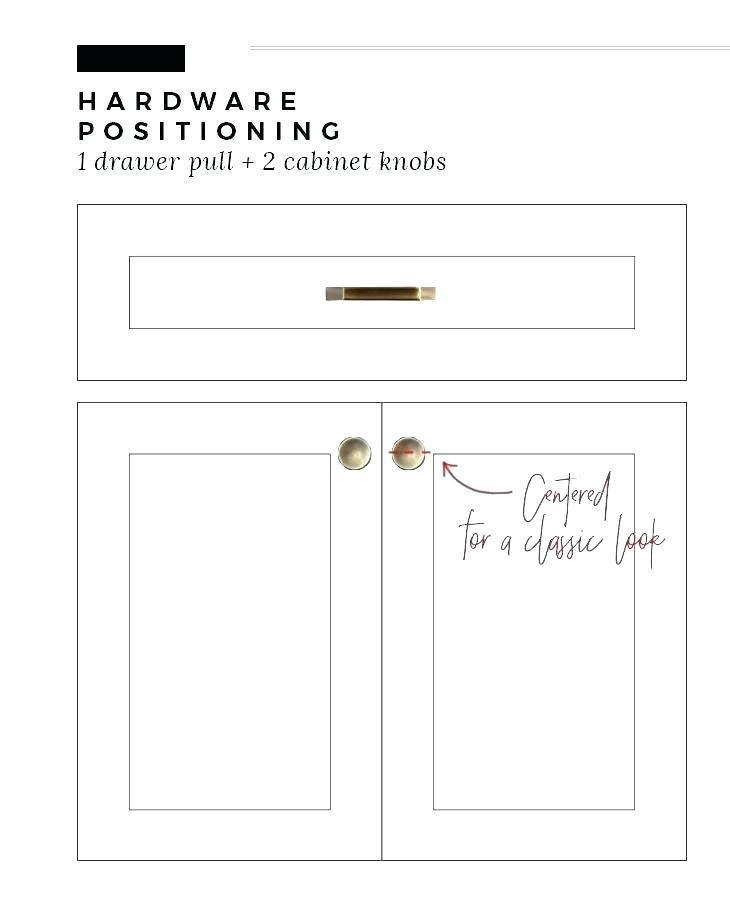 Cabinet Door Handle Templates