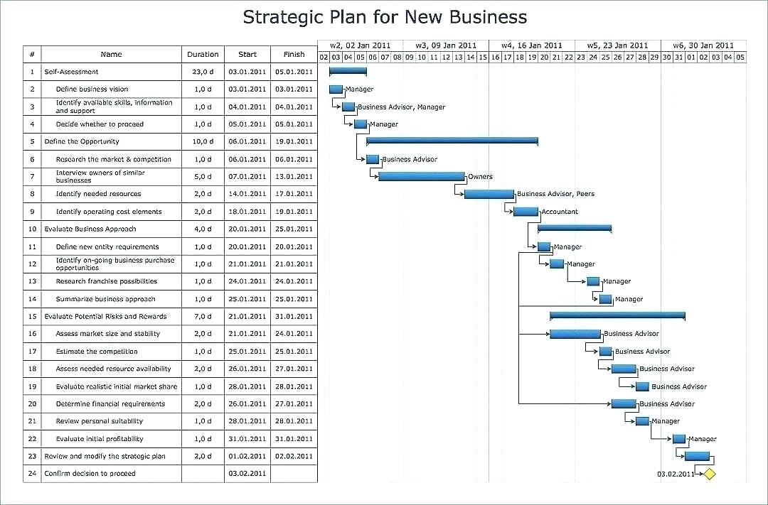 Cost Estimate Proposal Template