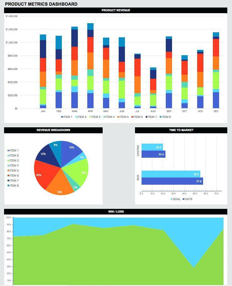 Customer Service Kpi Excel Template