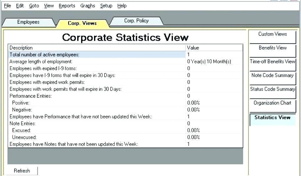 Employee Performance Metrics Examples