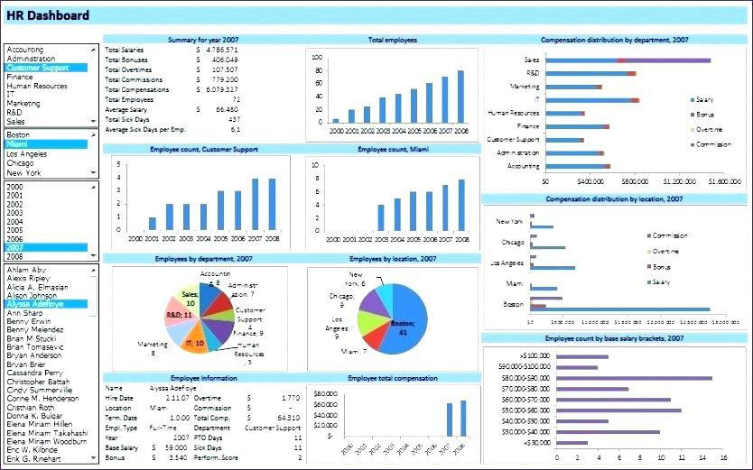 Financial Dashboard Template Free Download
