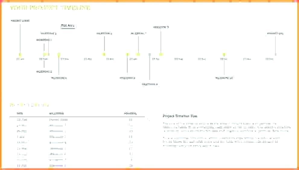 Free Gantt Project Timeline Template
