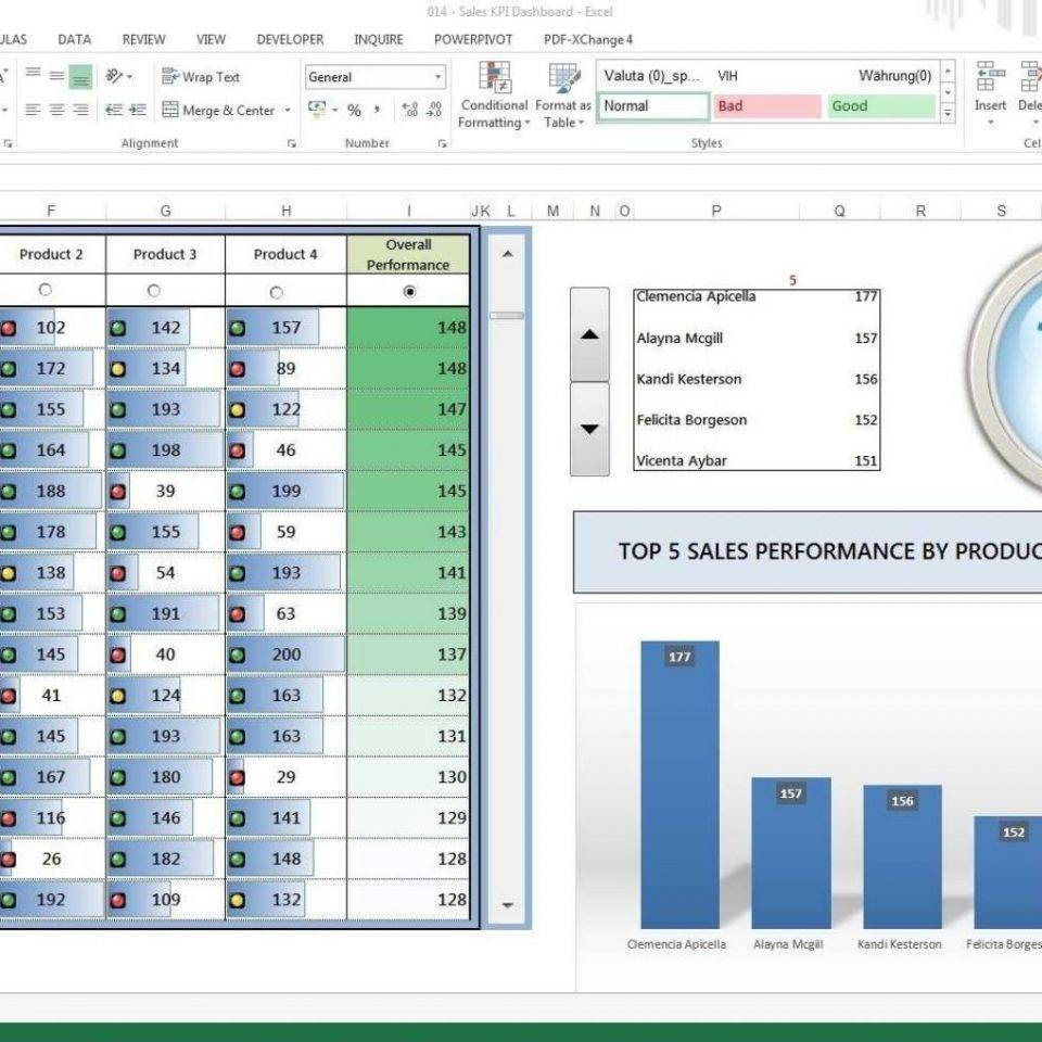 Kpi Dashboard Examples Excel