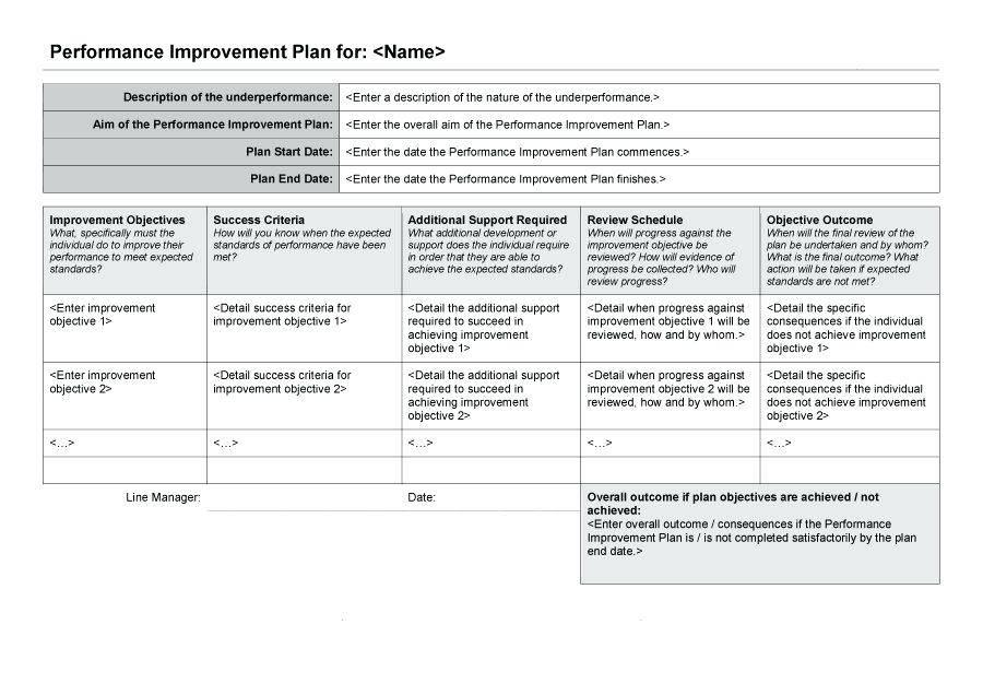 Performance Improvement Plan Sample Wording