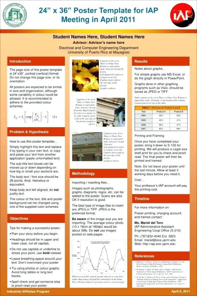 Research Poster Templates A0