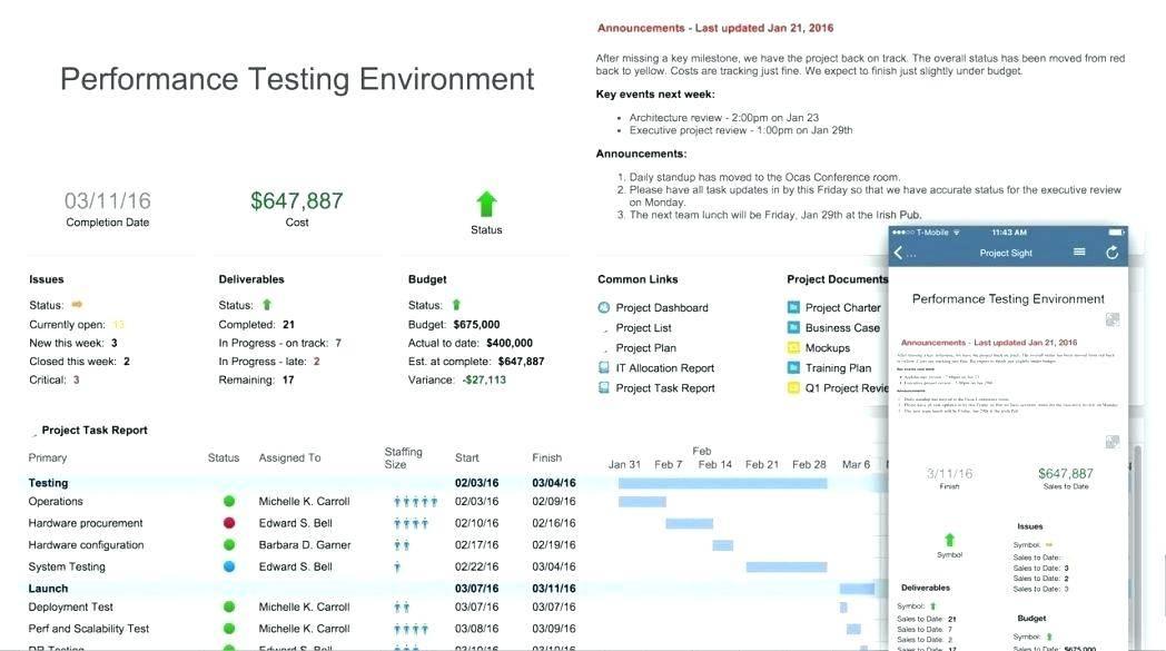 Security Metrics Dashboard Template