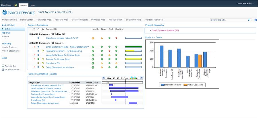 Sharepoint Project Dashboard Template