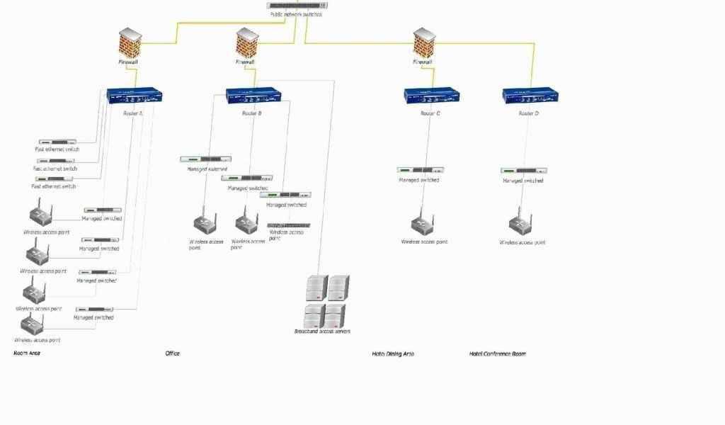 Visio Network Diagram Templates