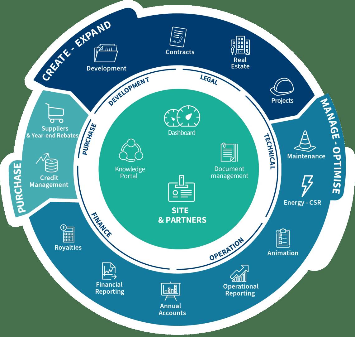 schema-2021-v11-2-eng-min