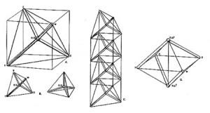 4面体からなるテンセグリティ・マスト