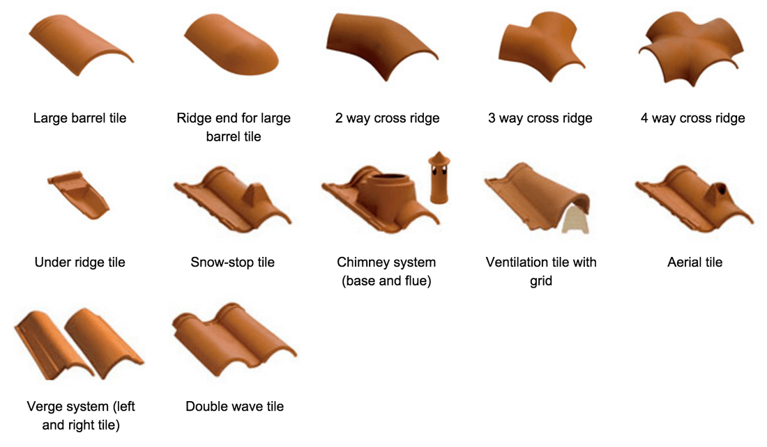 Variations of clay roof tiles dubai
