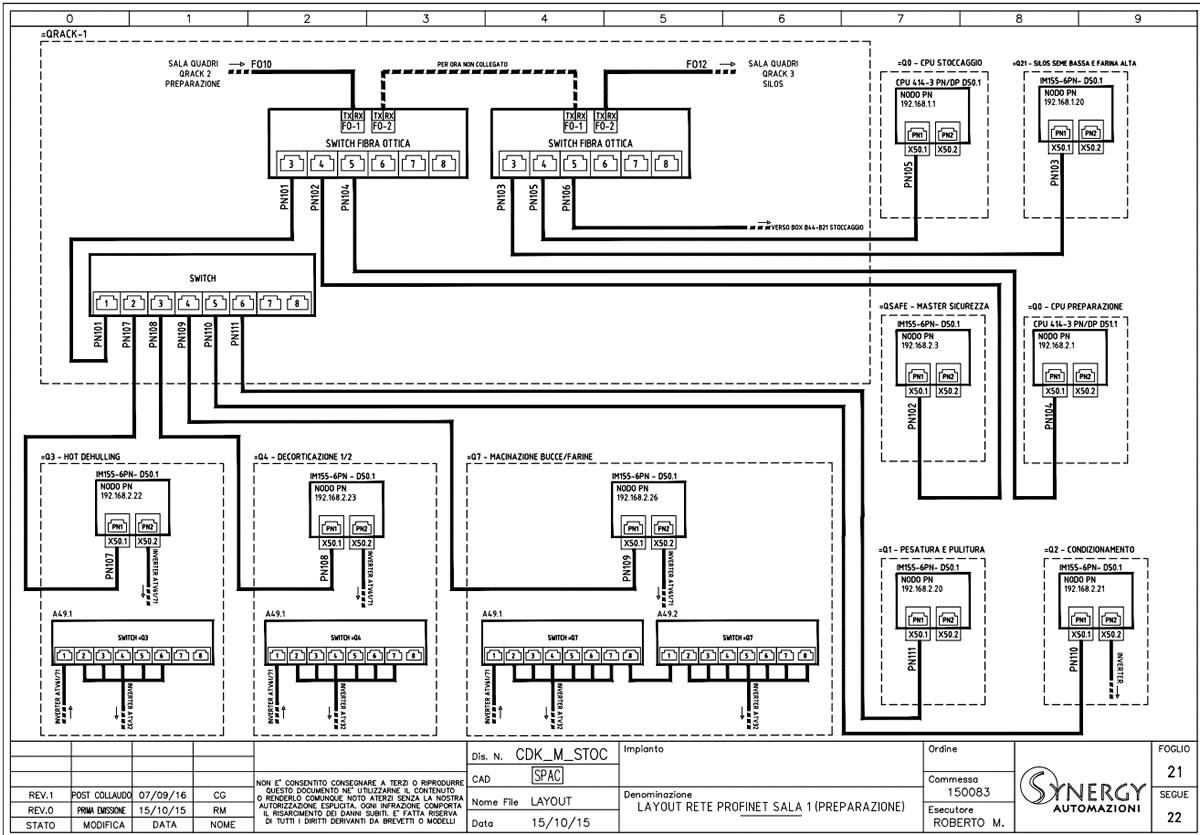 Schemi Elettrici Auto: Simboli schemi elettrici auto