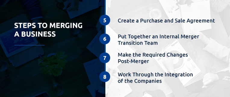 Step 5 through 8 in merging a business.