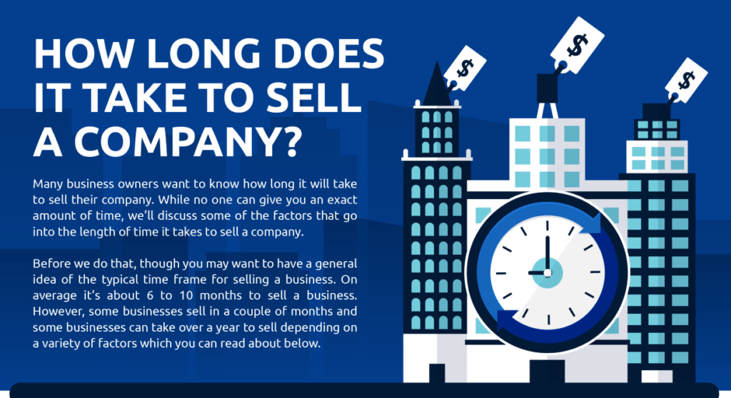 how long does it take to sell a company