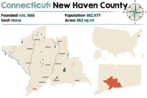 Broker to Sell my Company New Haven, CT
