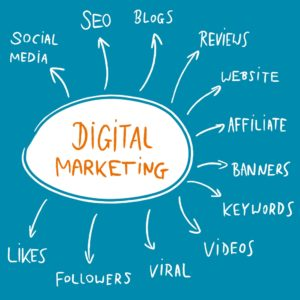 How to sell my Digital marketing business