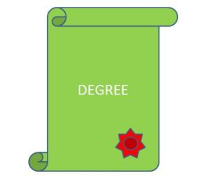 Renewable Energy Degree