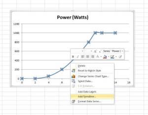 Chart trendline in Excel