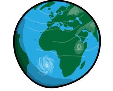 Understanding Environmental Impact