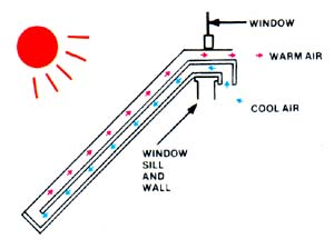 Schematic Diagram Solar Air Heater