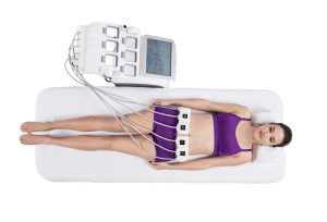 Synergy Aesthetic & Laser Trusculpt iD Treatment