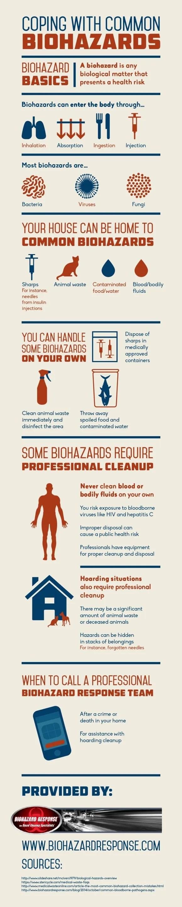 Bio-Hazard Clean Up Infographic Summary!