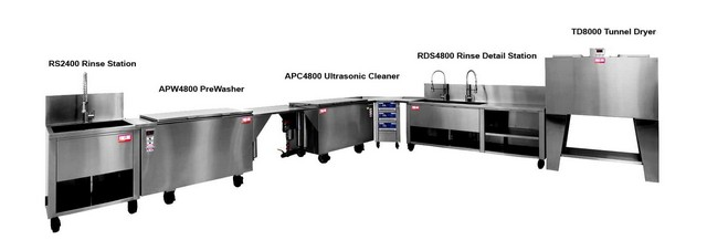 Content Cleaning with FIRELINE™ Equipment