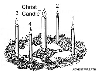 The Meaning Of Advent Coloring Page Coloring Pages
