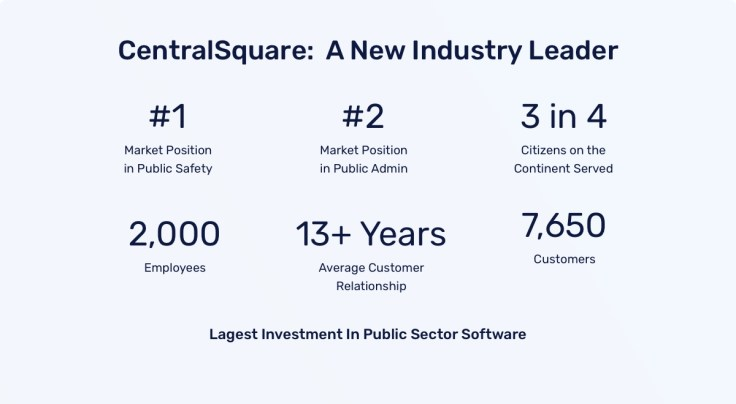 CentralSquare A New Industry Leader