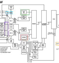 synth block diagram guidelines syntherjack article a d block diagram [ 1526 x 920 Pixel ]