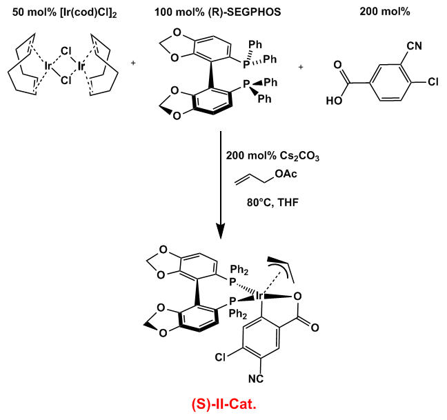 Total Synthesis of (+)-Roxaticin via C-C Bond Forming
