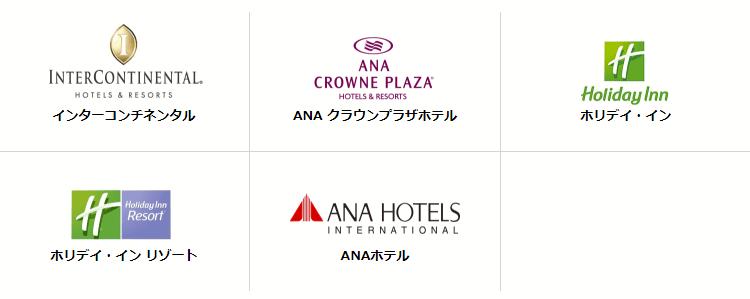 対象ホテルグループ