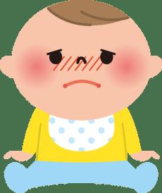 neccyusyosign