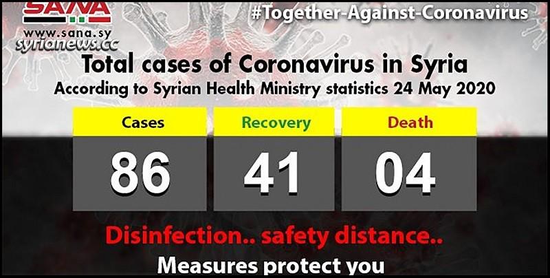 Coronavirus COVID-19 stats in Syria - May 24