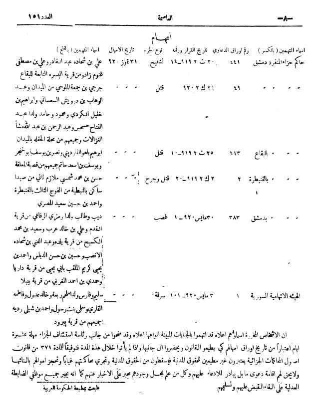 صحيفة العاصمة - العدد 151، 2 أيلول 1920